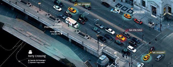Mappe GPS per auto