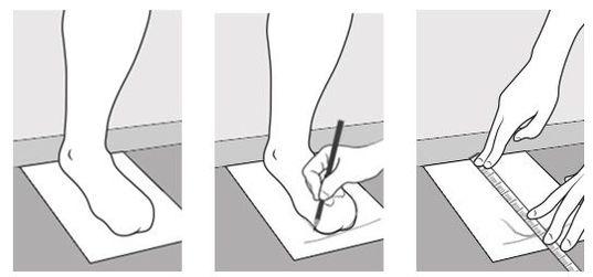 Il metodo della misurazione su foglio